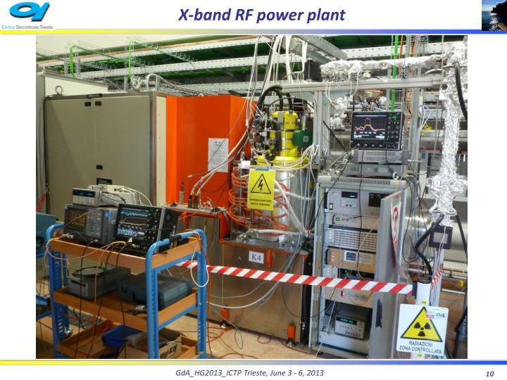 X-band RF power plant