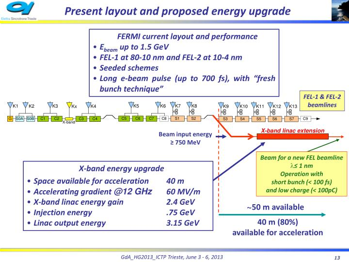 Present layout and proposed energy upgrade