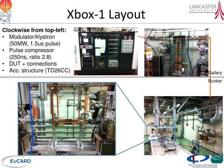 Xbox-1 Layout