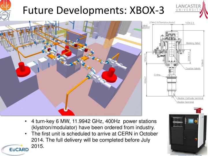 Future Developments: XBOX-3