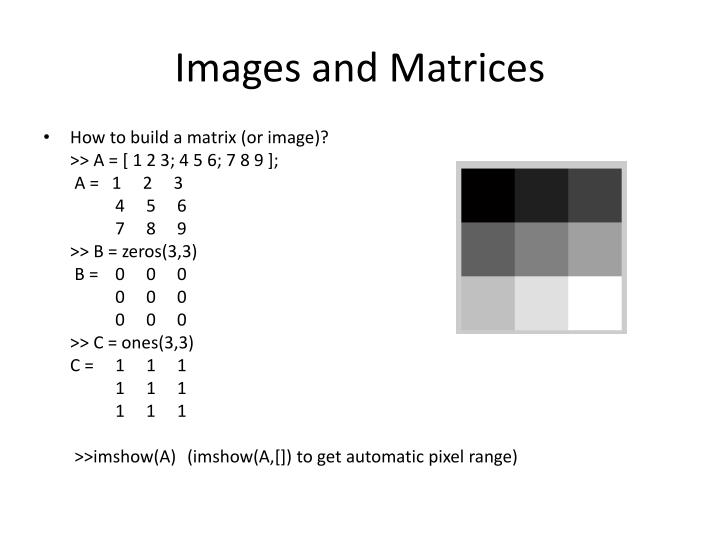 Images and Matrices