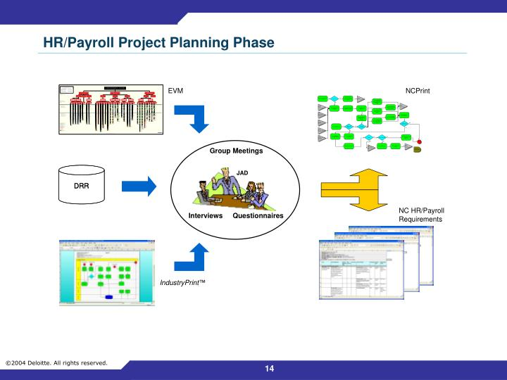 documentation for payroll system Madavarapu, jhansi bharathi, payroll management system (2014) all  capstone projects  software requirements and design document 10  introduction.