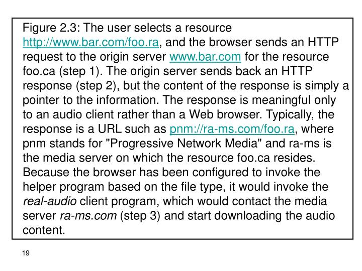 Figure 2.3: The user selects a resource