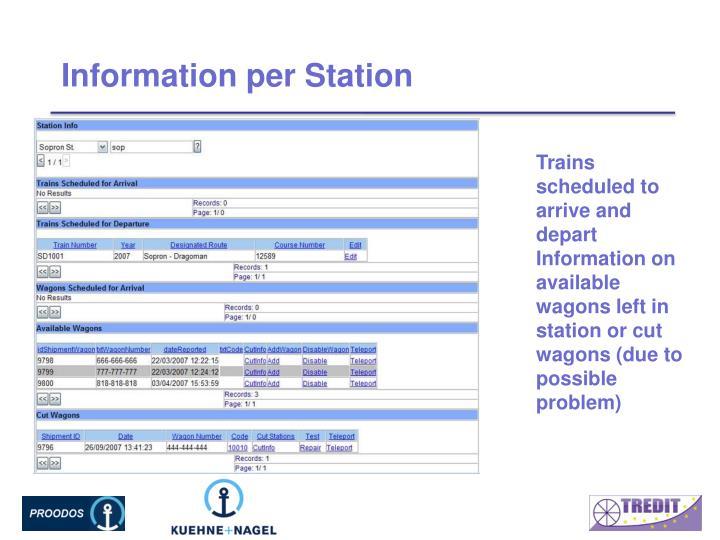 Information per Station