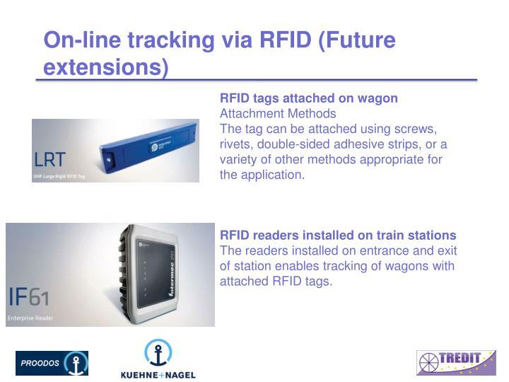 On-line tracking via RFID (Future extensions)