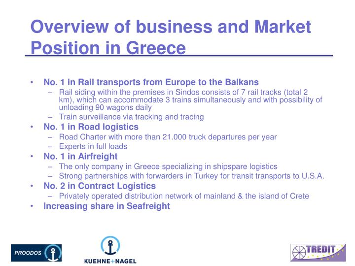Overview of business and Market Position in Greece