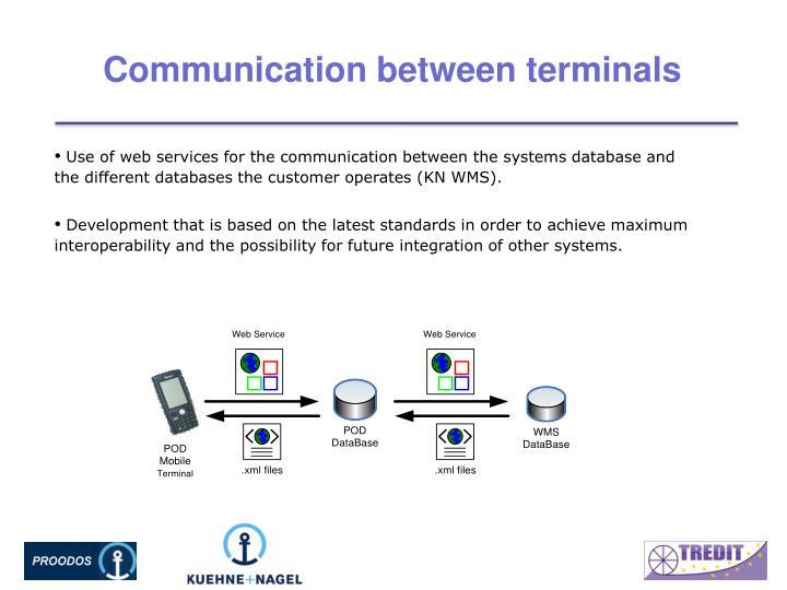 Communication between terminals