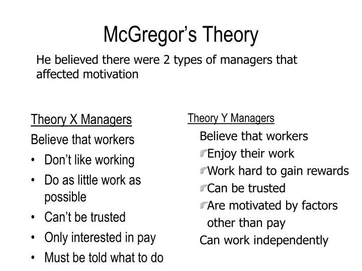 Theory X Managers