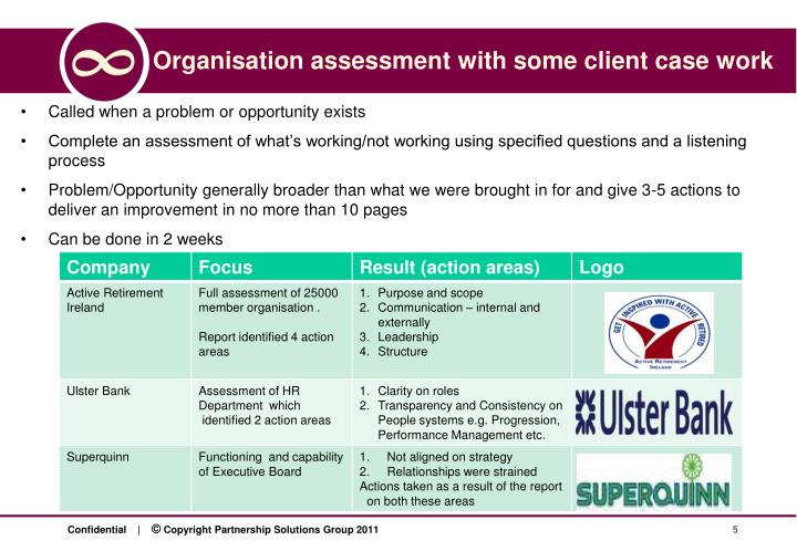 Organisation assessment with some client case work
