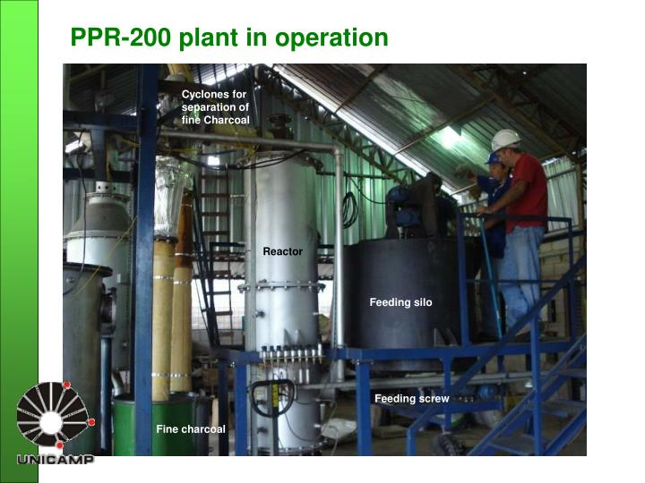 PPR-200 plant in operation