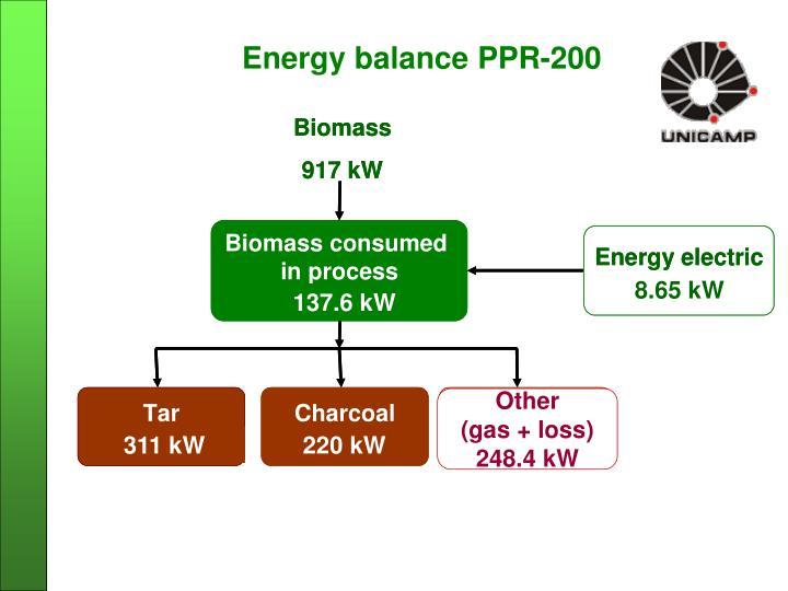 8.65 kW