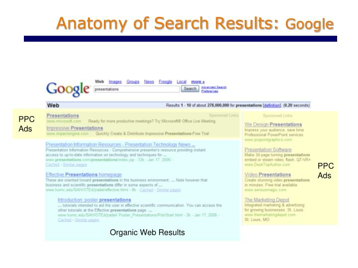 Anatomy of Search Results: