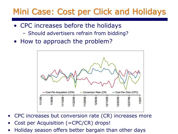 Mini Case: Cost per Click and Holidays