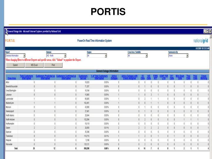 PORTIS