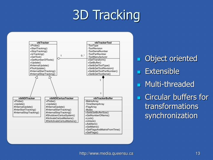 3D Tracking