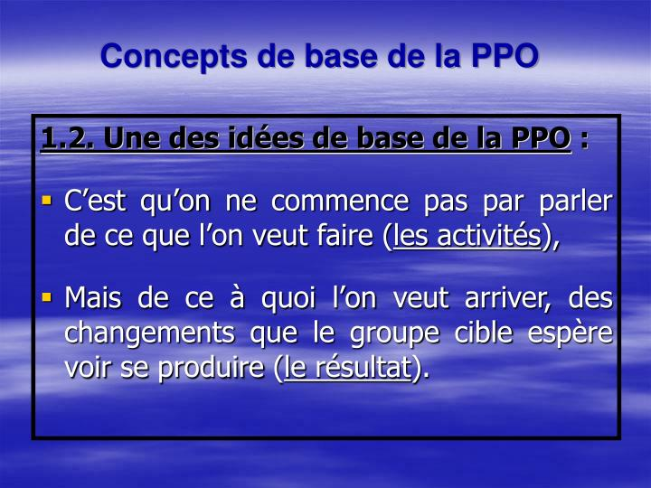 Concepts de base de la PPO