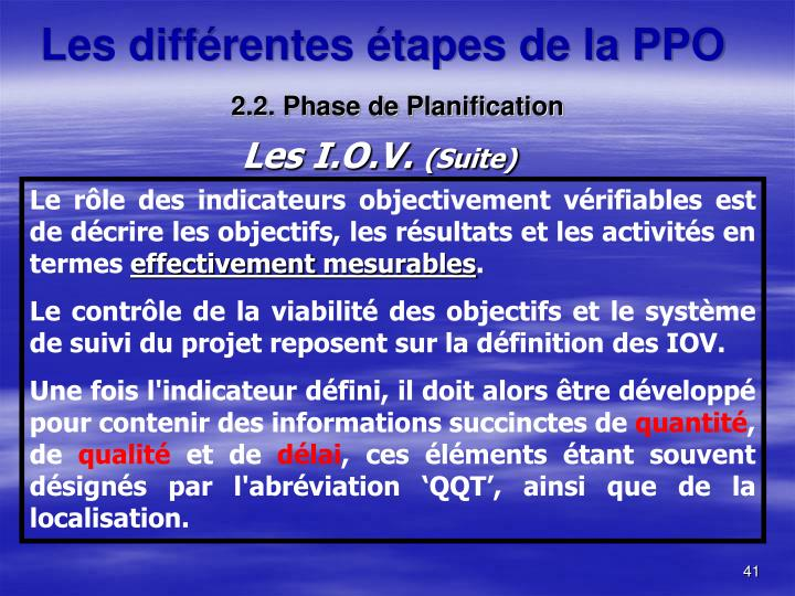 2.2. Phase de Planification
