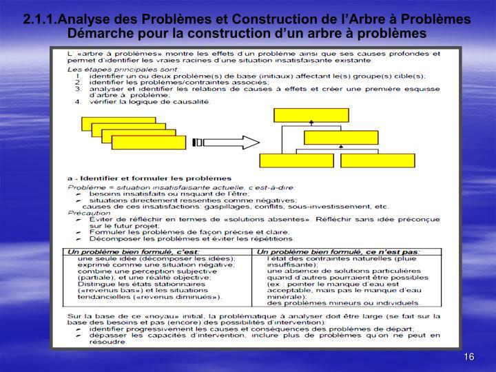 2.1.1.Analyse des Problèmes et Construction de l'Arbre à Problèmes