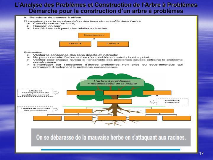 L'Analyse des Problèmes et Construction de l'Arbre à Problèmes