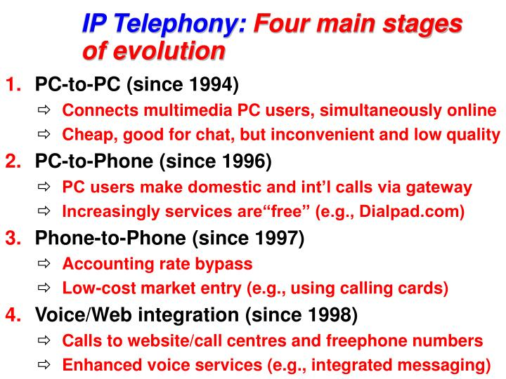 IP Telephony: