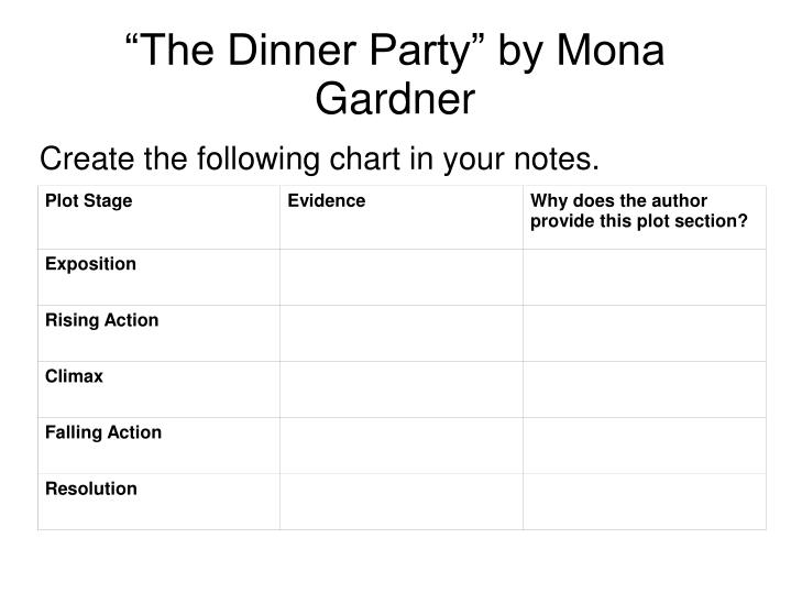 the dinner party mona gardner Document read online dinner party by mona gardner answer dinner party by mona gardner answer - in this site is not the similar as a answer calendar you buy in a.