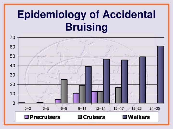 Epidemiology of Accidental Bruising