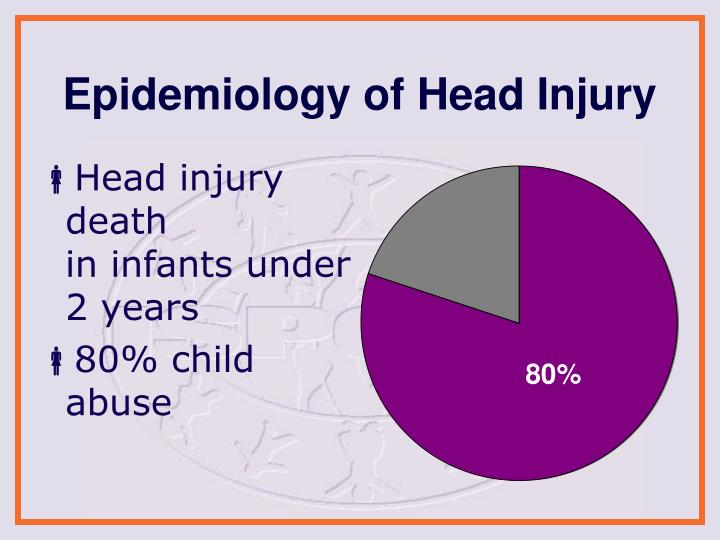 Epidemiology of Head Injury