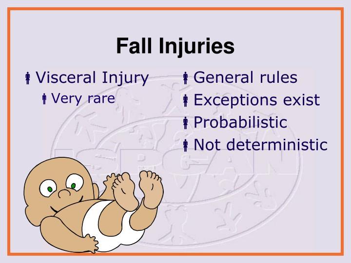 Visceral Injury