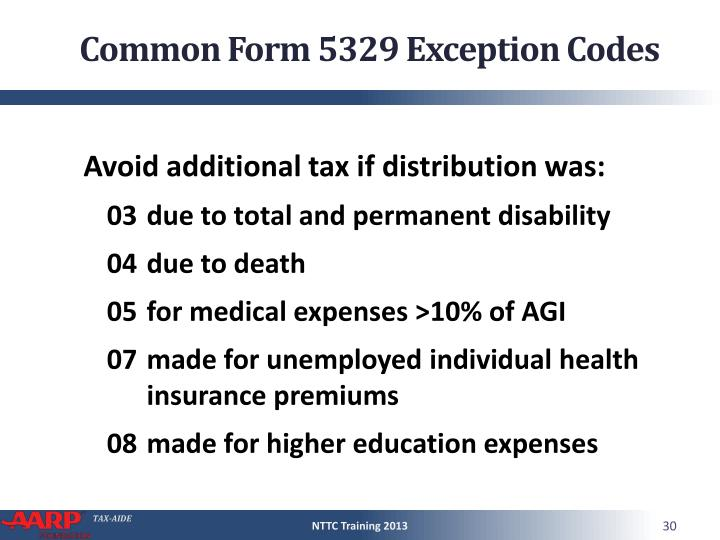 Common Form 5329 Exception Codes