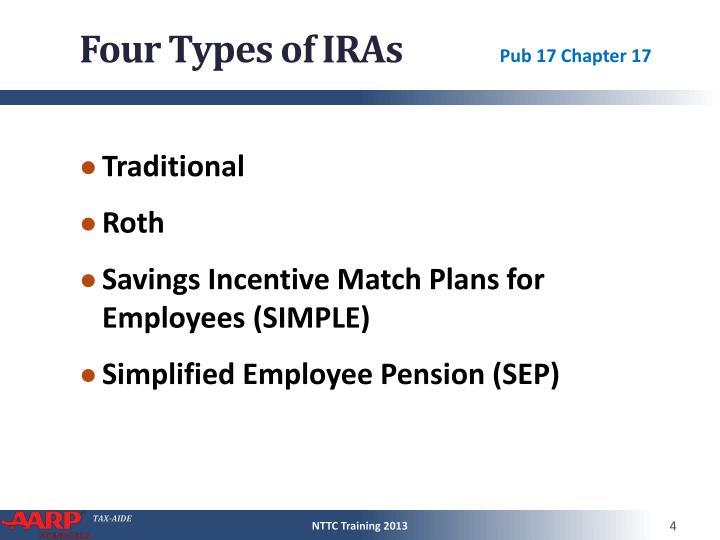 Four Types of IRAs