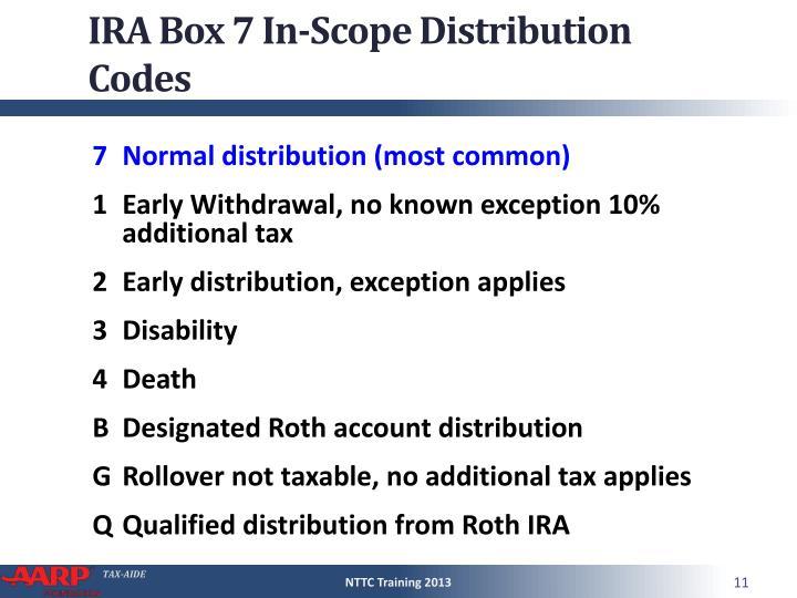 IRA Box 7 In-Scope Distribution Codes