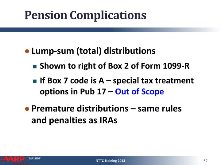 Pension Complications