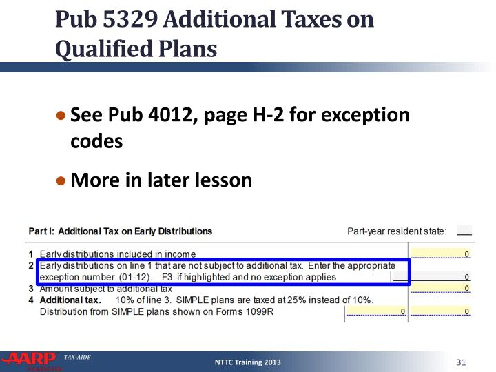 Pub 5329 Additional Taxes on Qualified Plans