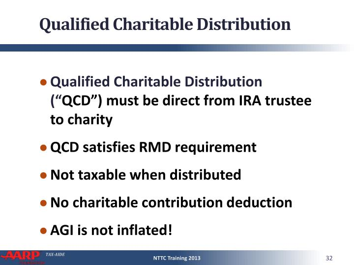 Qualified Charitable Distribution