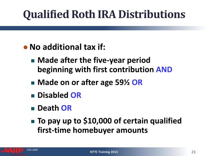 Qualified Roth IRA Distributions