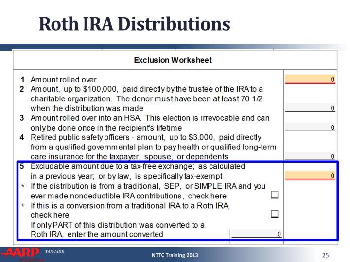 Roth IRA Distributions