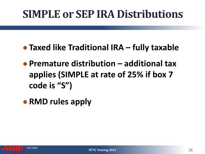 SIMPLE or SEP IRA Distributions