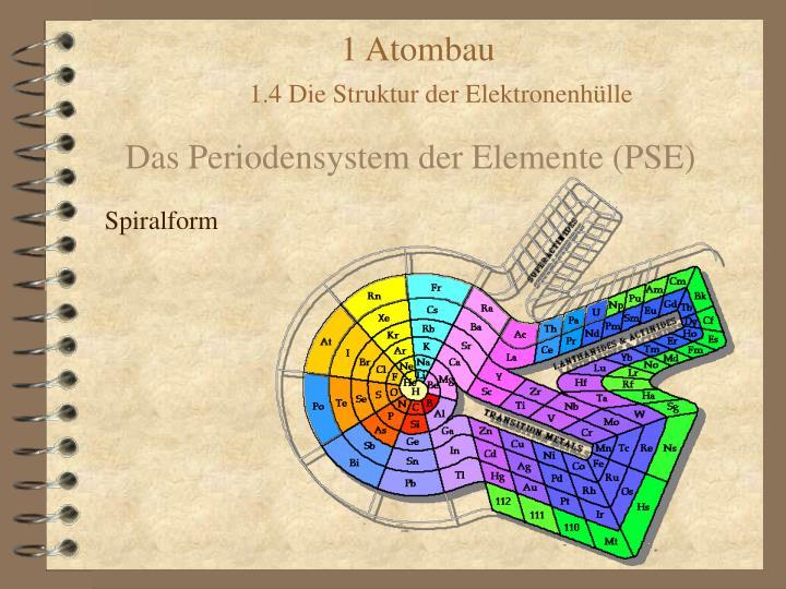 1 Atombau