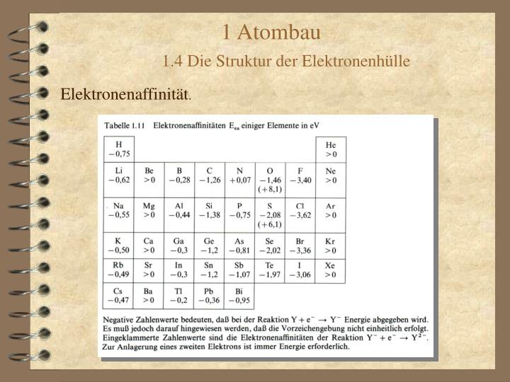 Elektronenaffinität