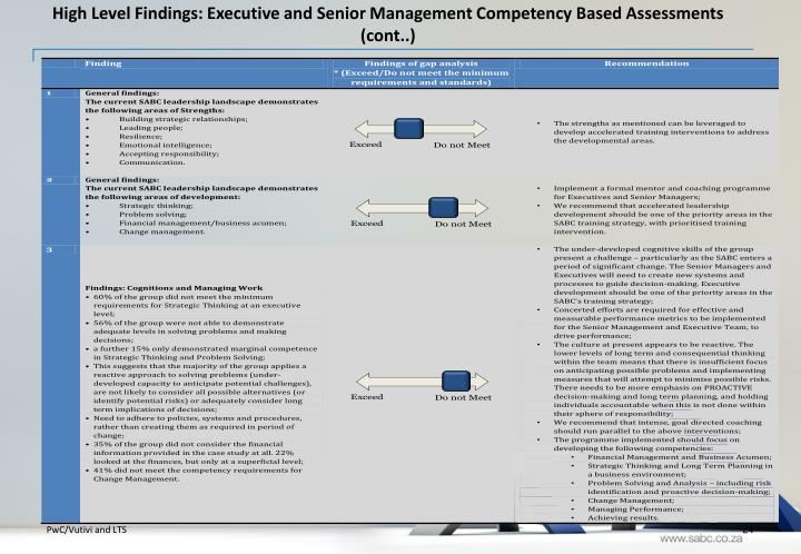 High Level Findings: Executive and Senior Management Competency Based Assessments (cont..)