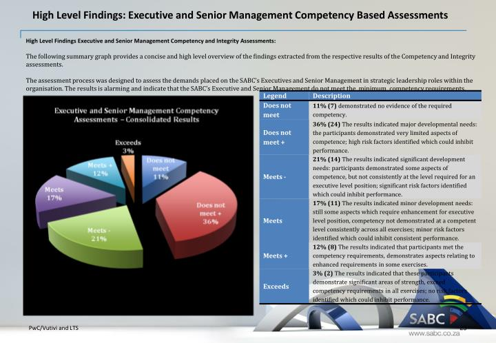 High Level Findings: Executive and Senior Management Competency Based Assessments