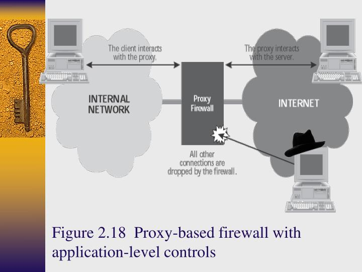 Figure 2.18  Proxy-based firewall with application-level controls