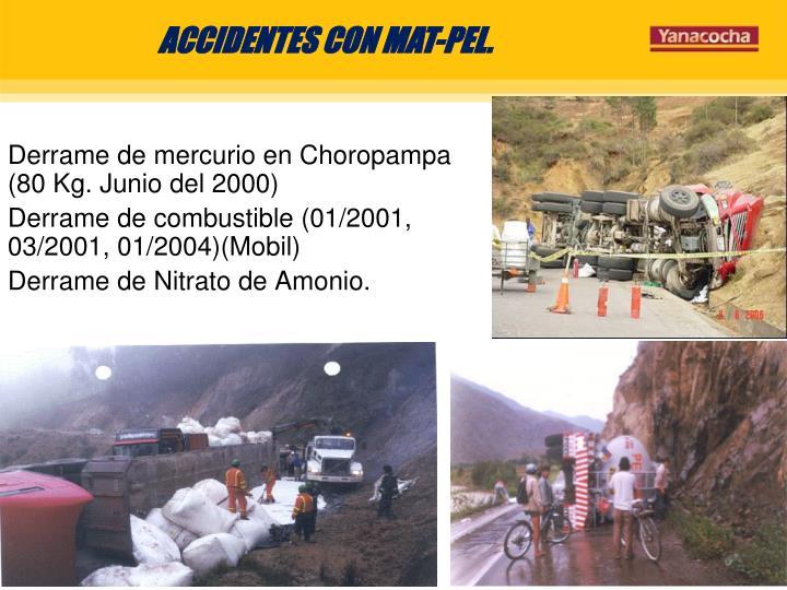 Derrame de mercurio en Choropampa (80 Kg. Junio del 2000)