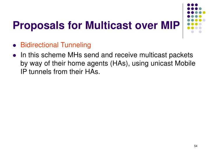 Proposals for Multicast over MIP