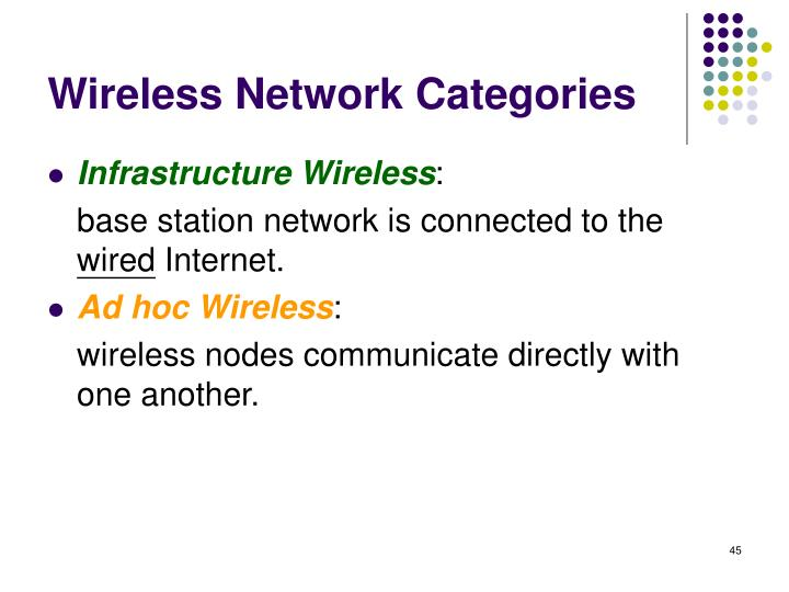 Wireless Network Categories