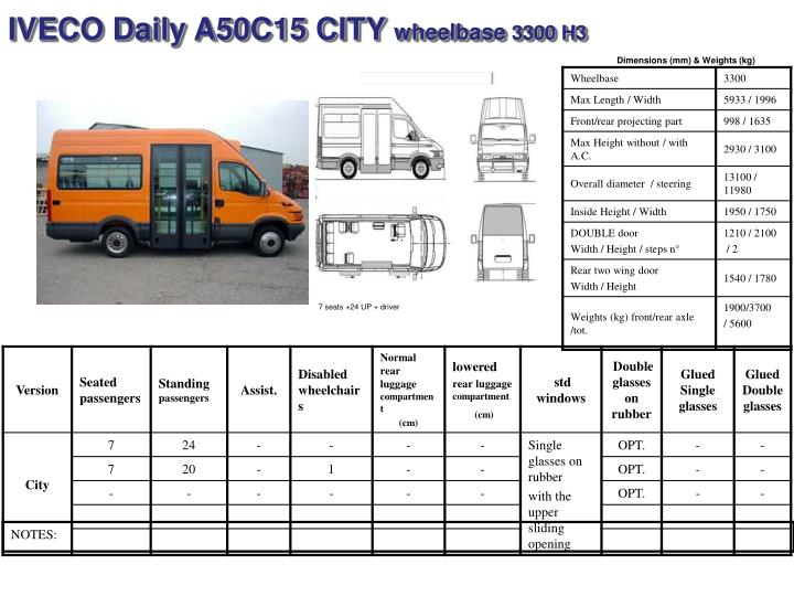 ppt iveco daily a50c15 city wheelbase 3300 h3 powerpoint presentation id 5651434. Black Bedroom Furniture Sets. Home Design Ideas