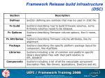 framework release build infrastructure dsc1