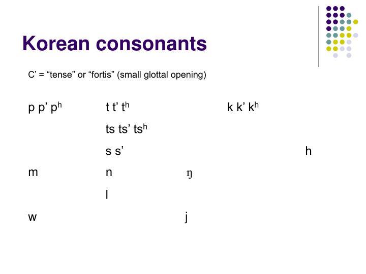 Korean consonants