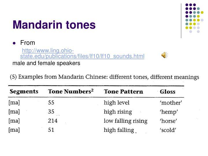 Mandarin tones