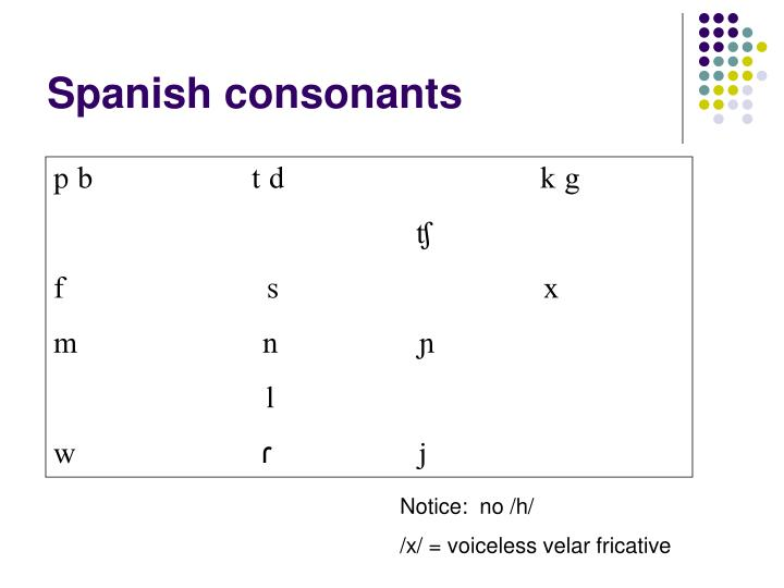 Spanish consonants